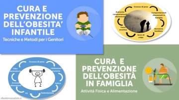 PREVENZIONE DELL'OBESITÀ INFANTILE